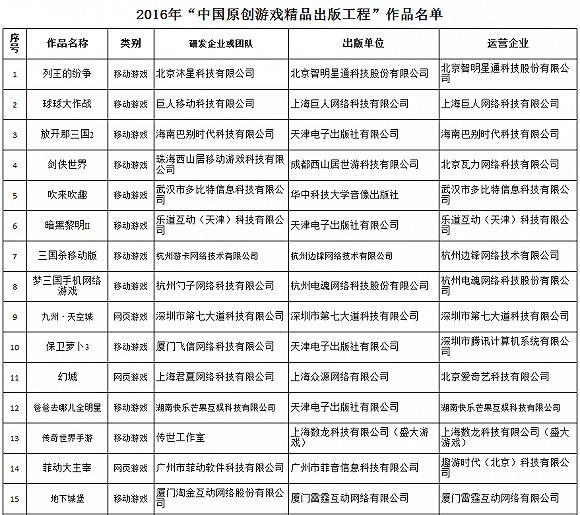 2016中国原创游戏精品出版工程入选作品发布
