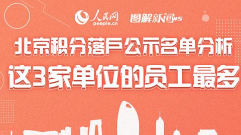 北京積分落戶公示名單分析 這3家單位的員工最多