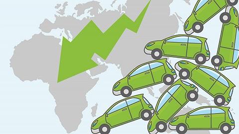 快看 | 全球13個國家乘用車累計銷量同比負增長 土耳其最低迷