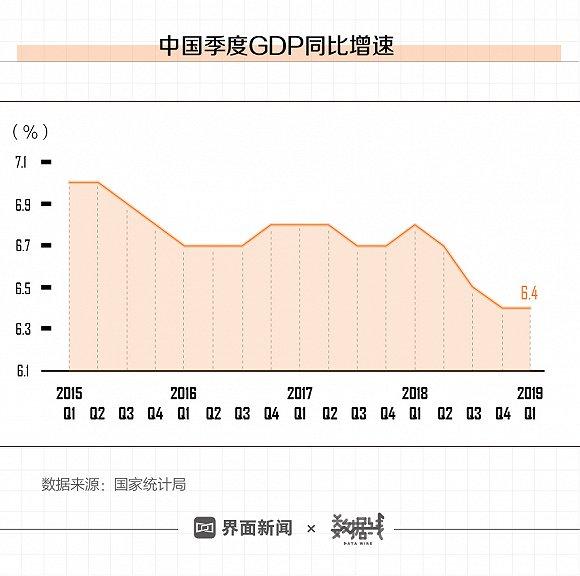 出口对gdp_中美出口gdp历年对比