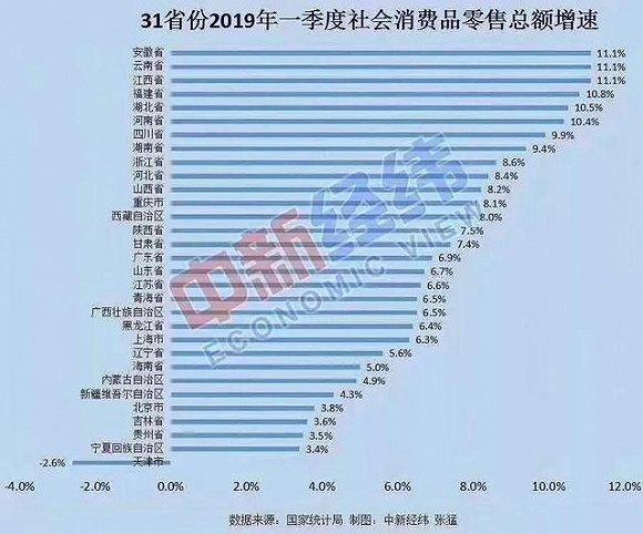 天津人口 gdp_天津人口热力图
