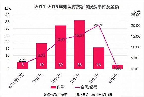 宜昌棋牌室:知识试炼奖励:2020一级消防工程师考点:住宅建筑安全出口的设置要求