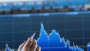 超六成私募說持股過節,數據顯示國慶后上漲概率80%