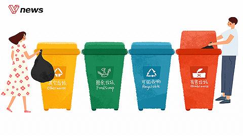 北京市垃圾分类将立法,个人扔垃圾不分类拟罚200元