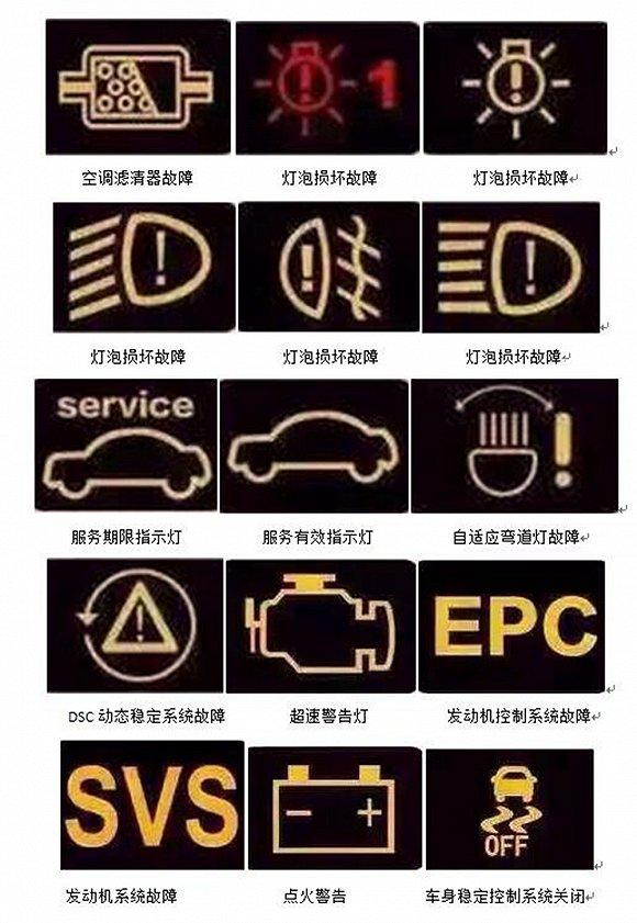 个汽车仪表盘指示灯_花边