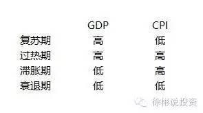gdp十大基础知识_2020年中国GDP前10城市知识产权实力榜单