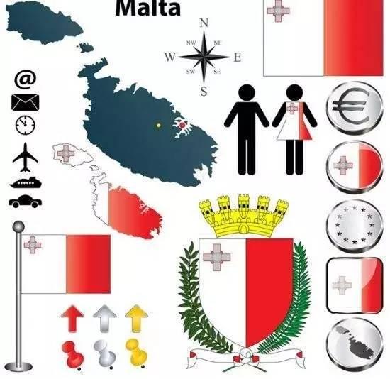 小国不容小觑,马耳他跻身热门移民国家行列 界