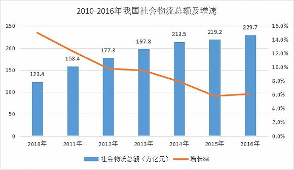 gdp11万亿_广东2020年GDP突破11万亿元 增速2.3 与全国持平
