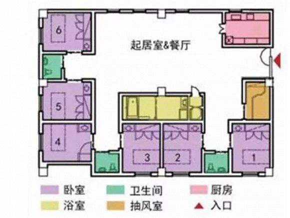 ——国内养老结构小组团住房设计 设计要点 1.