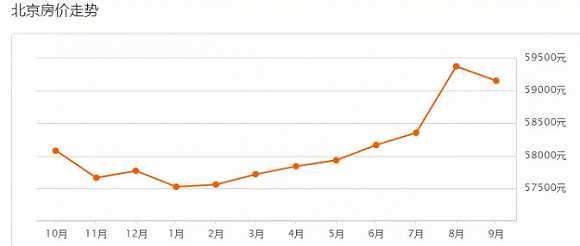 北京市年人均收入_2021年北京市广告协会