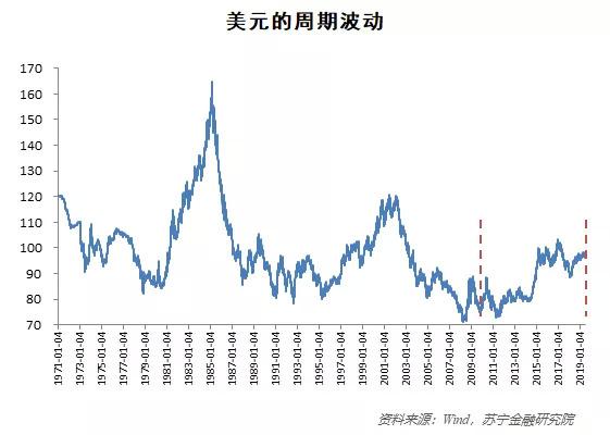 中国经济总量中 外资多少_外资经济