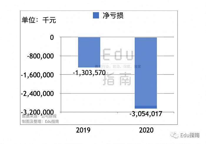 人均产出增长率_中国人口增长率变化图