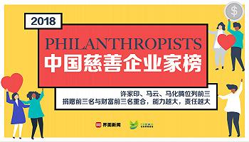2018界面中国慈善企业家榜发布,许家印、马云、马化腾位列前三,与最富1000人榜单前三名重合