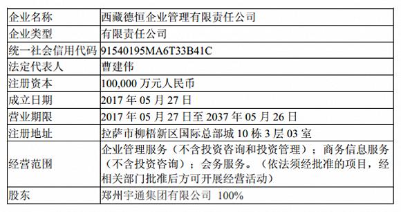 一月内高溢价收购两家壳公司,宇通集团汤玉祥的资本图谋