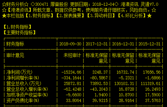 """厚普股份给新东家""""下马威"""",预计业绩巨亏4个亿"""