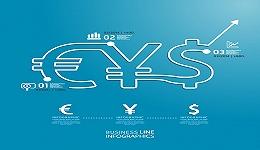 银行理财产品月度红黑榜:3月苏州银行一款产品得分最高