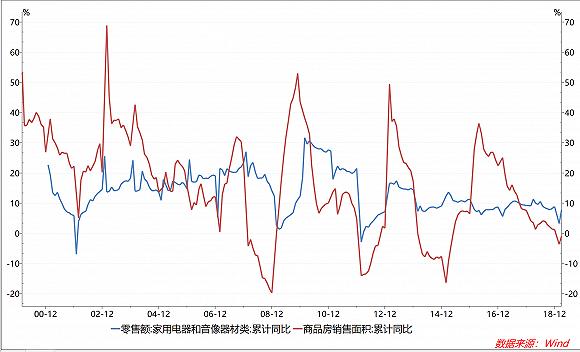 家电也不好卖了,苏泊尔一季度业绩增速大幅回落