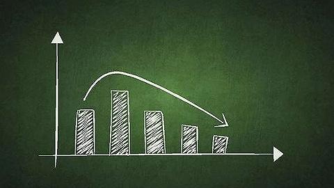 美好置业上半年净利暴跌九成,流动负债超货币资金5倍