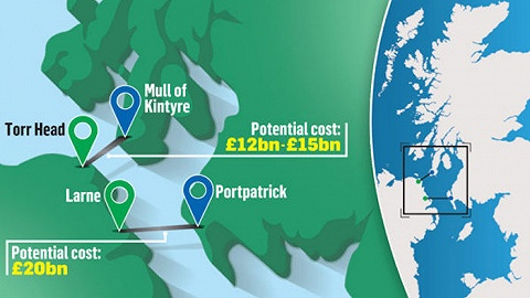 爱尔兰边界问题怎么突破?约翰逊:在苏格兰和北爱之间修桥