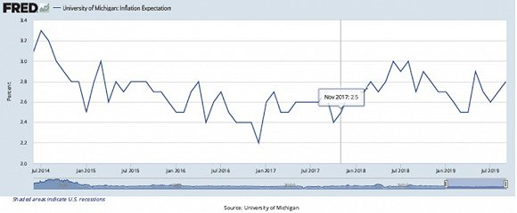 赢咖2:美联储为何连续三次降息,未来政策走向如何?图3