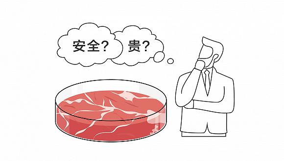 数据 | 肯德基、麦当劳们都要卖人造肉了,但中国人不太买账图1