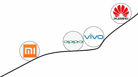数据 | 自主品牌手机混战双11,到底买谁?