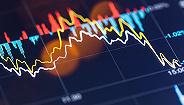 派生科技跌宕两日:从大跌7.35%到涨停,谁在买卖?