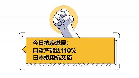 图解 | 2月20日抗疫进展:口罩产能达110%,日本拟用抗艾药