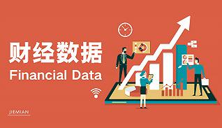 财经数据   报告称二季度全球将减少超过3亿个岗位