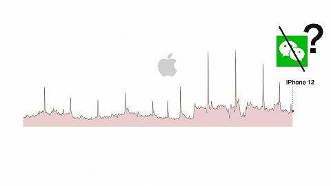 数据 | 新iPhone关注度创9年新低,这回还能热卖么?