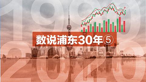 上交所30年交易額增長近60倍,總市值多年位居世界前列 | 數說浦東30年⑤