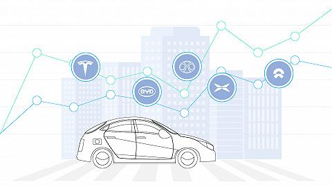 數據 | 新能源汽車整體在降價,理想最堅挺,特斯拉價格區間最大