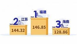 数据|占比95.78%!小微市场主体快速增长折射发展信心