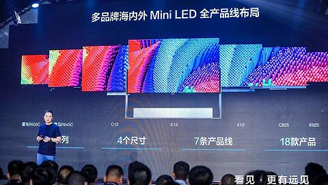TCL想靠Mini LED闖進電視全球第一