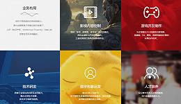 三大动画公司要上市,原力动画+幻维数码+玄机科技