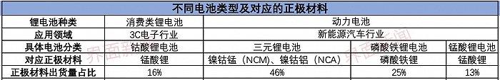欧亿3首页百亿正极材料项目宣布后,厦钨新能大跌13%