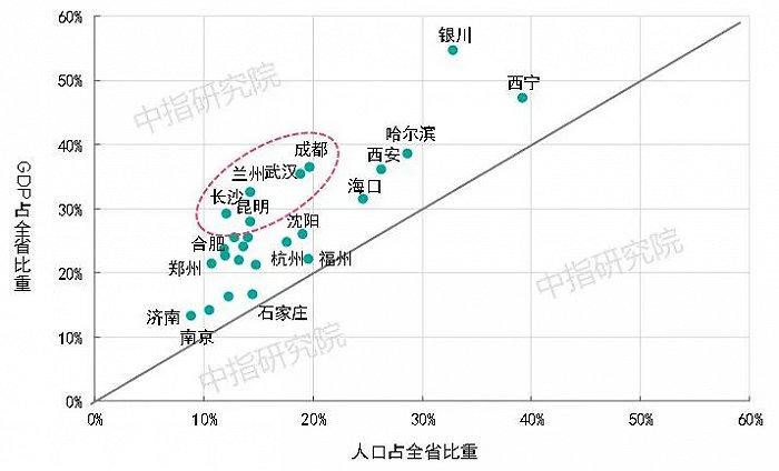 """中国人口趋势图_中国人口发展的""""全景图谱"""""""