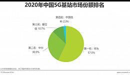 2020年中国5G新基建研究报告