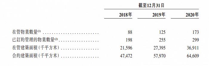 光辉代理958337中南服务递交招股书,净利润三年复合增长率92.9%