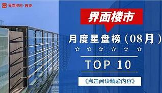 楼盘热度略减,紫薇八千人登记依旧领跑高新  月度星盘榜TOP10 8月榜