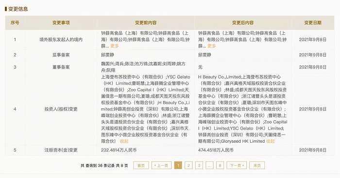 钟薛高公司迎来多项变更,网红雪糕这次有何打算?